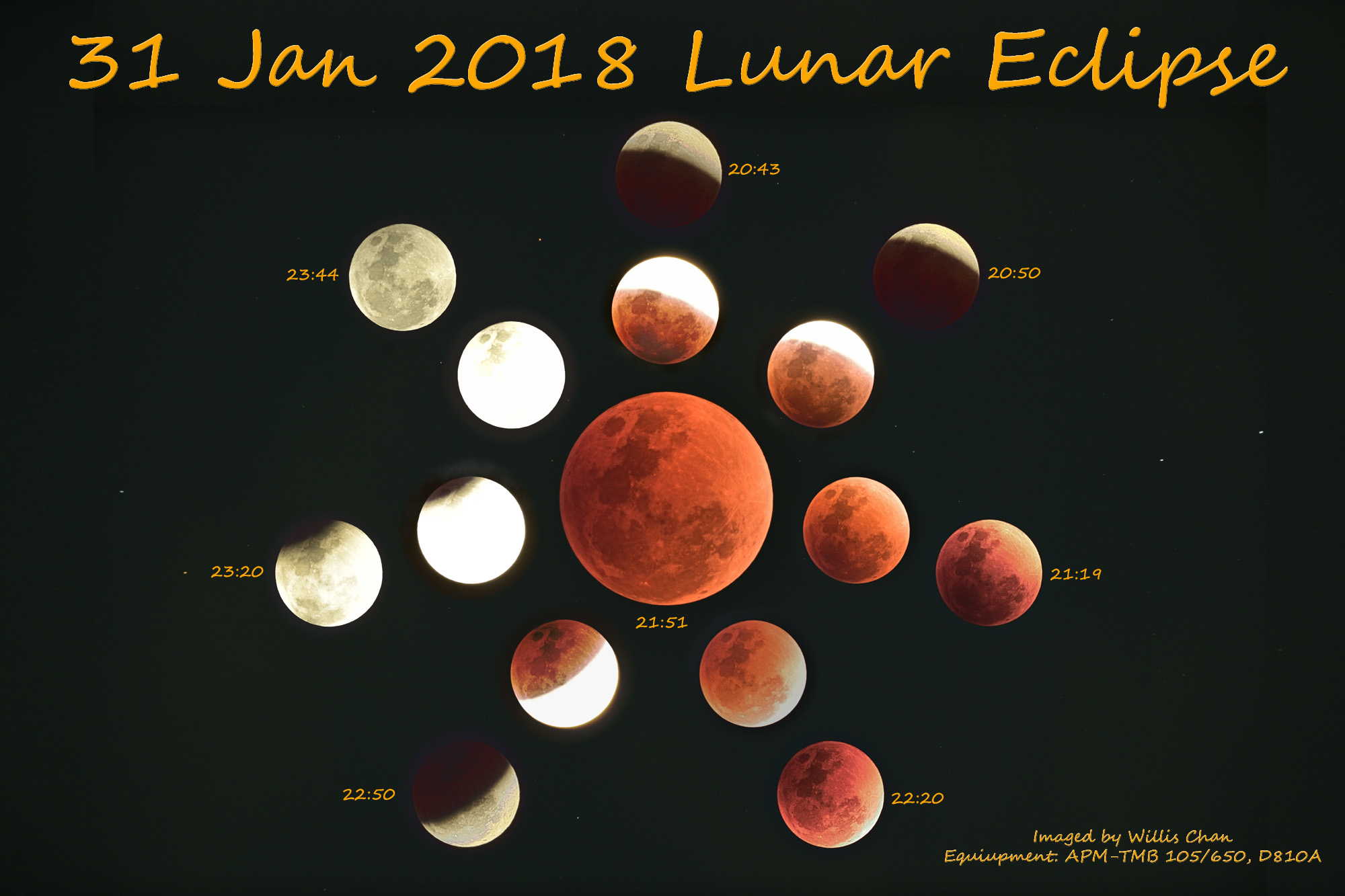 Lunar Eclipse 2018-1-31_with title_2000.jpg